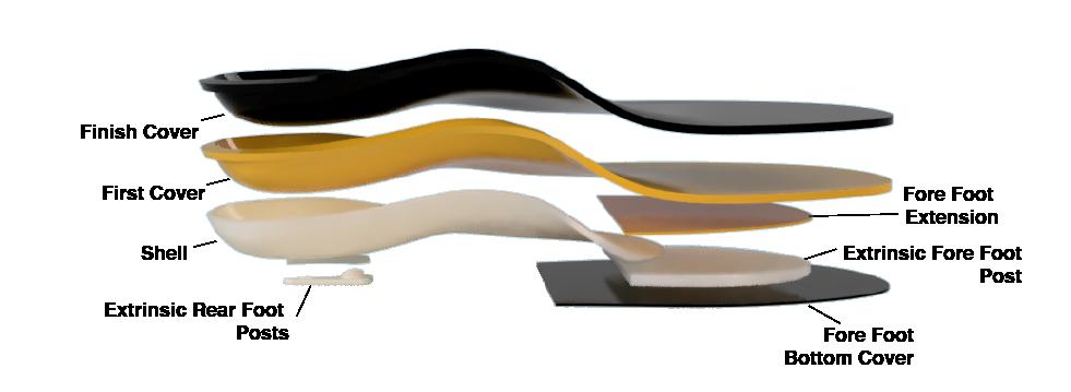 custom foot orthotic diagram